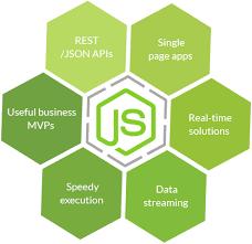 node js blog what is node js nodejsdeveloper