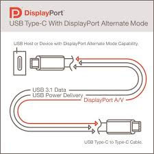 apple wiring diagram wiring diagram byblank
