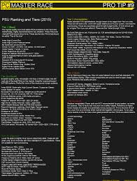 glorious pc gaming race amazon black friday pcmasterrace pro tip 9 psu ranking and tiers 2015 pcmasterrace