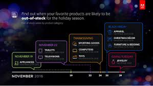 best black friday deals per category adobe predicts record 91 billion in sales this holiday season