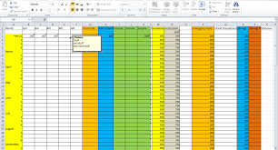 Business Budget Spreadsheet by How To Create A Business Budget In Excel Laobingkaisuo Com
