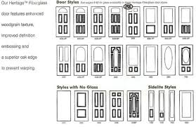 Exterior Door Types All Time Manufacturing Co Inc