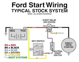wiring diagram starter solenoid carlplant
