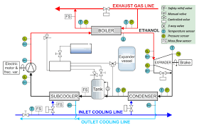 energies free full text modeling and experimental validation