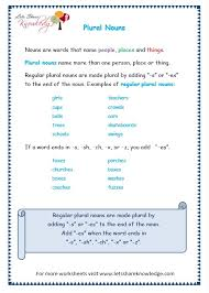 grade 3 grammar topic 11 plurals worksheets lets share knowledge