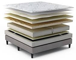 Hospital Bed Mattress Reviews Sleep Number Bed Reviews What You Need To Know
