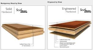 Engineered Hardwood Vs Solid Hardwood Flooring In Cumberland Valley Floor Covering Inc