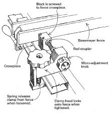 diy biesemeyer table saw fence a micro adjustment for the saw fence finewoodworking