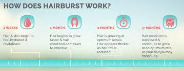 hairburst reviews uk blogmas day 10 hair burst 1 month review chemingway