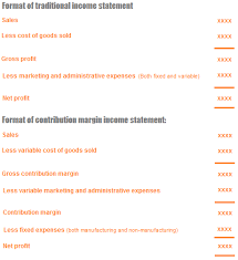 contribution margin income statement accounting for management