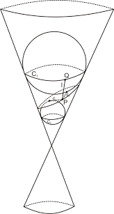 martini drawing conic sections and dandelin spheres read calculus ck 12
