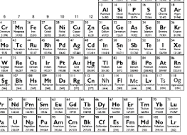 periodic table pdf black and white updated periodic table skip the