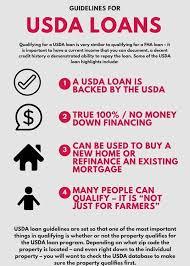Usda Rural Housing Service Louisville Kentucky Mortgage Lender For Fha Va Khc Usda And