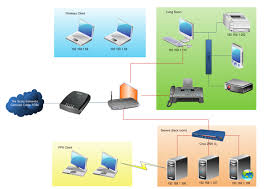 Home Lan Network Design Network Diagram Software Free Network Drawing Computer Network