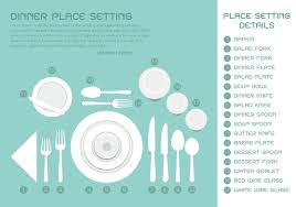 Rules Of Civility Table Etiquette Guide To Informal by Lets Set The Table My Island Bistro Kitchen Formal Place Setting