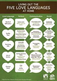 my husband u0027s love language is words of affirmation this morning i