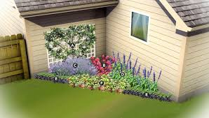 Corner Garden Ideas South Central Gardening Corner Garden Plan