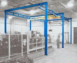 gorbel free standing workstation bridge crane 4000 lb capacity 10