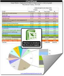free restaurant business plan template target market analysis