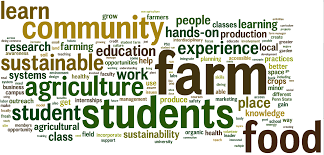 Penn State Main Campus Map by Sustainable Food Systems Program Mind Map Student Farm At Penn State