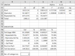 Gage R R Excel Template Gage R R Statistics Excel