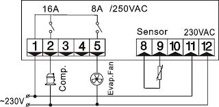 temperature chambre chambre froide électronique numérique régulateur de température
