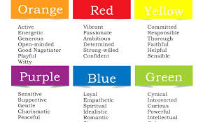 good mood colors colors for moods mood ring colors and moods designing home the