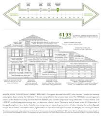 Get A Home Plan Com The Hoffman Home Plan Veridian Homes