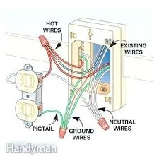 splicing electrical wires junction box wiring junction box