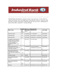 Authorization Letter For Bank Statement Format indusind bank cheque banks