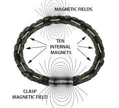 bracelet magnetic images Magnetic leather bracelet black promagnet jpg