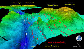 Mexico Volcano Map by Volcanic Bridges Across The Abyss Geospace Agu Blogosphere