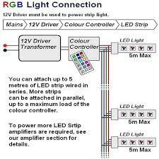 led strip light transformer led strip 5050 30 led per meter non waterproof rgb colour changing