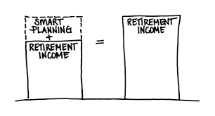 How To Retire A Flag Yes You Can Retire At 50 Learn How
