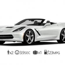 las vegas car hire corvette and luxury car rentals at rentals rent bmw