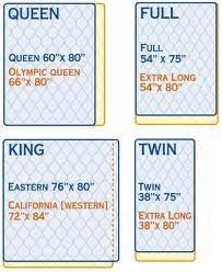 Extra Long Twin Bed Size California King Bed Dimensions Of California King Mattress
