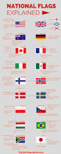 What Do Colours Mean Infographic National Flags Explained Oneeurope