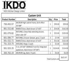 Ikea Kitchen Cabinets Cost Ikea Kitchen Cabinets Prices Cost To - Kraftmaid kitchen cabinets price list