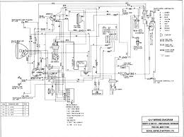royal enfield resources with wiring diagram gooddy org