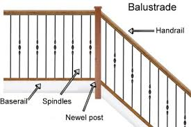What Is A Banister Richard Burbidge Balustrades