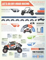 how to go utv racing a guide to utv u0026 sxs racing by