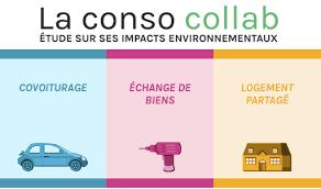 consomag fournitures bureau les chiffres de la consommation et ses impacts sur l environnement