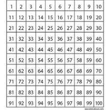 multiplication tables 4th grade math pinterest