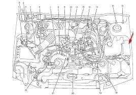 engine diagram subaru legacy engine wiring diagrams instruction