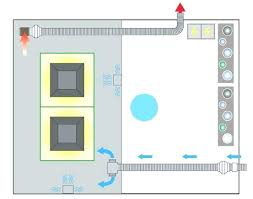 fabriquer une chambre froide comment fabriquer une chambre froide negative positive a la aliments