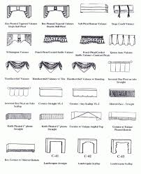 Type Of Cornice Unbelievable Facts About Types Of Valance Chinese Furniture Shop