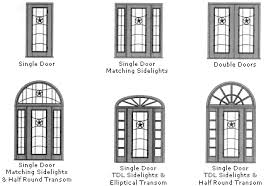 Exterior Door Types Exterior Door Types Of Exterior Doors Inspiring Photos Gallery
