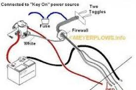chevy western plow wiring diagram meyer vbox salt spreader