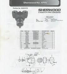 sherwood rpbc jpg