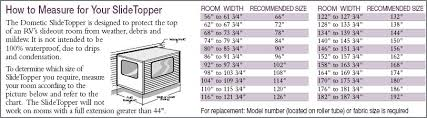 Rv Slide Awnings Measuring Your Rv Awning